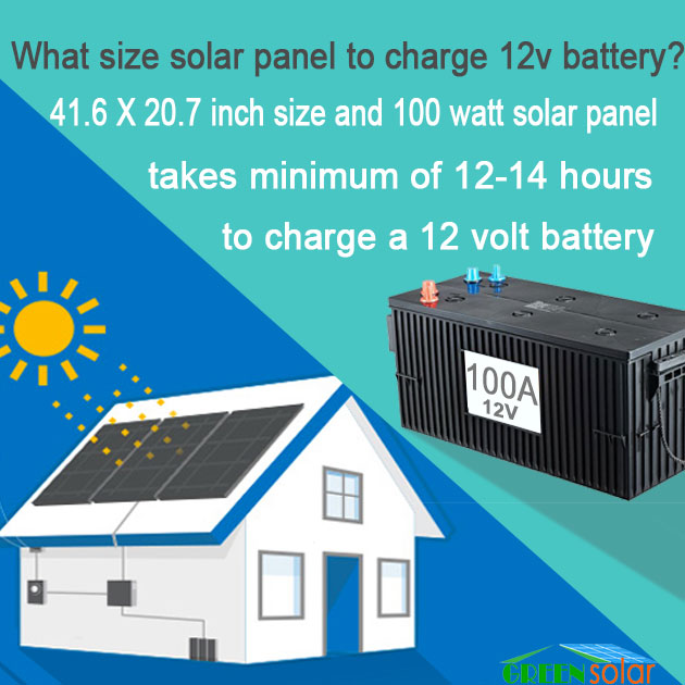 Best Solar Panels for Sale