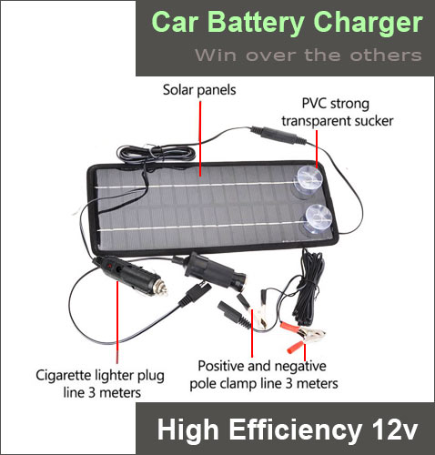 Charge 12v battery with solar panel | Green Solar